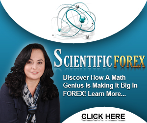 Scientific Forex